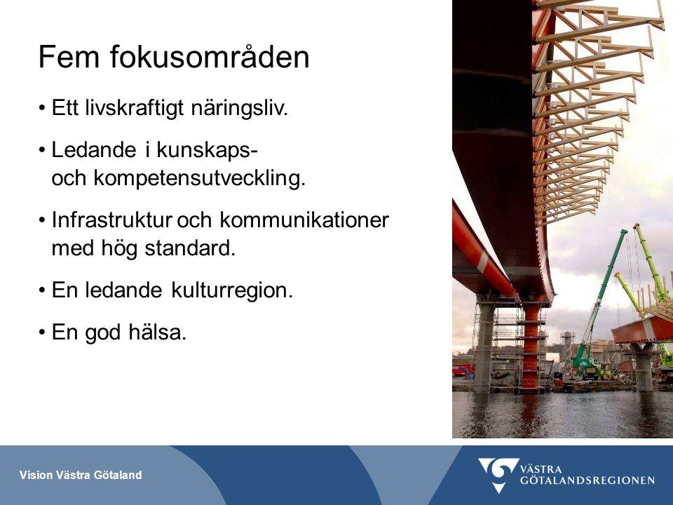 Vision Västra Götaland Fem fokusområden Ett livskraftigt näringsliv.