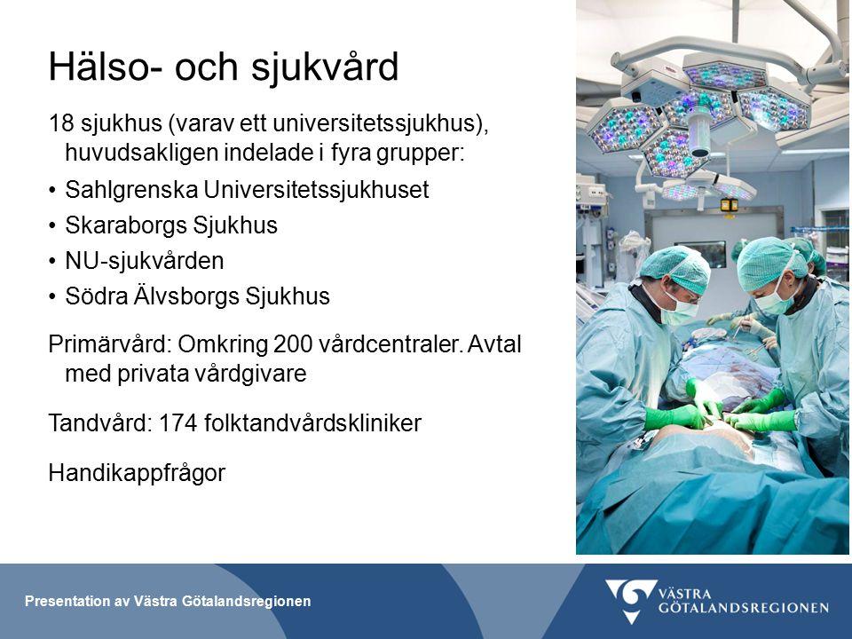 Presentation av Västra Götalandsregionen Hälso- och sjukvård 18 sjukhus (varav ett universitetssjukhus), huvudsakligen indelade i fyra grupper: Sahlgrenska Universitetssjukhuset Skaraborgs Sjukhus NU-sjukvården Södra Älvsborgs Sjukhus Primärvård: Omkring 200 vårdcentraler.