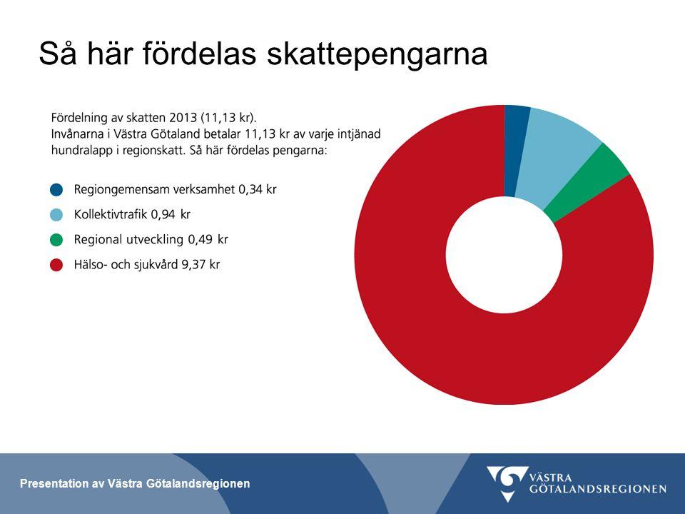 Presentation av Västra Götalandsregionen Så här fördelas skattepengarna