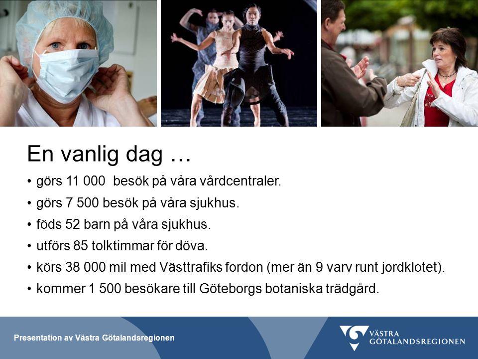 Presentation av Västra Götalandsregionen En vanlig dag … görs 11 000 besök på våra vårdcentraler.