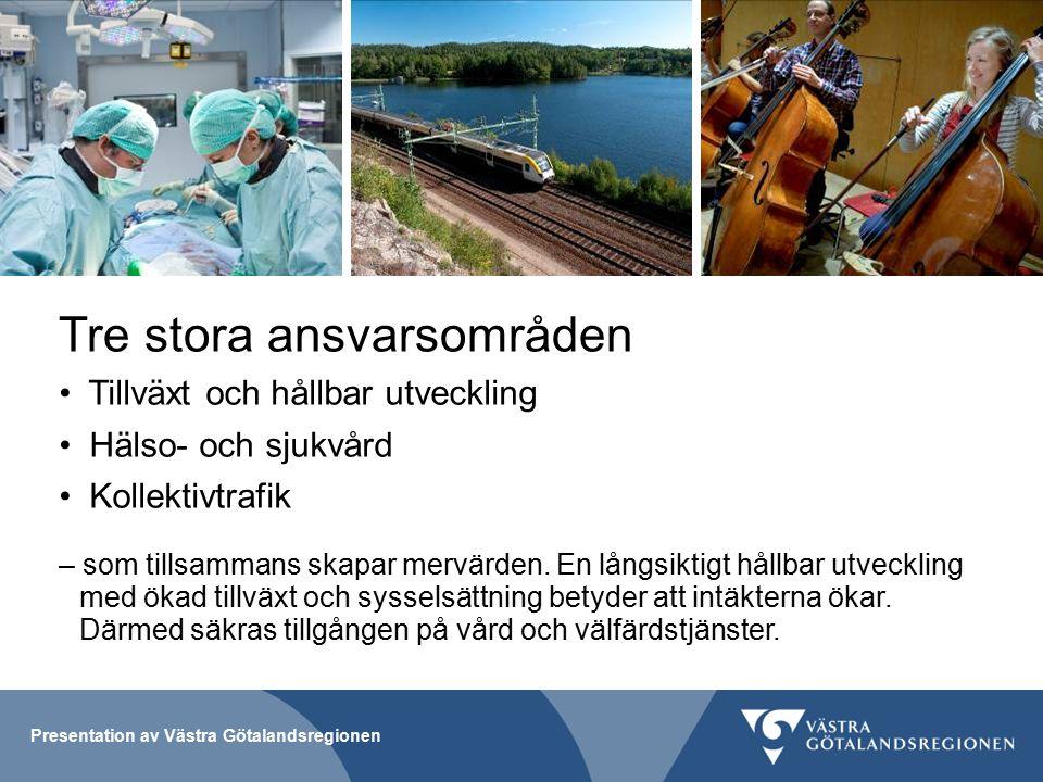 Presentation av Västra Götalandsregionen Tre stora ansvarsområden Tillväxt och hållbar utveckling Hälso- och sjukvård Kollektivtrafik – som tillsammans skapar mervärden.