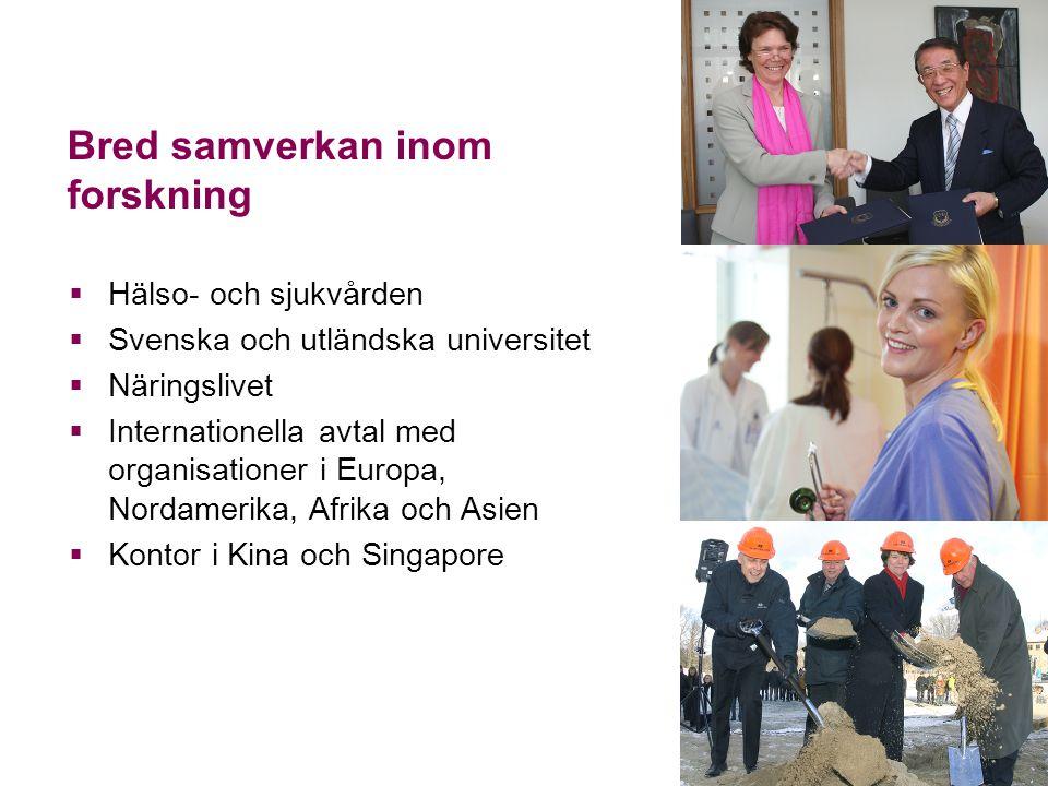 Bred samverkan inom forskning  Hälso- och sjukvården  Svenska och utländska universitet  Näringslivet  Internationella avtal med organisationer i Europa, Nordamerika, Afrika och Asien  Kontor i Kina och Singapore