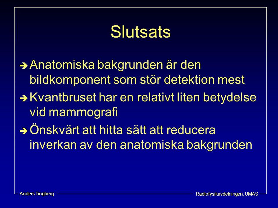 Radiofysikavdelningen, UMAS Anders Tingberg Slutsats  Anatomiska bakgrunden är den bildkomponent som stör detektion mest  Kvantbruset har en relativ