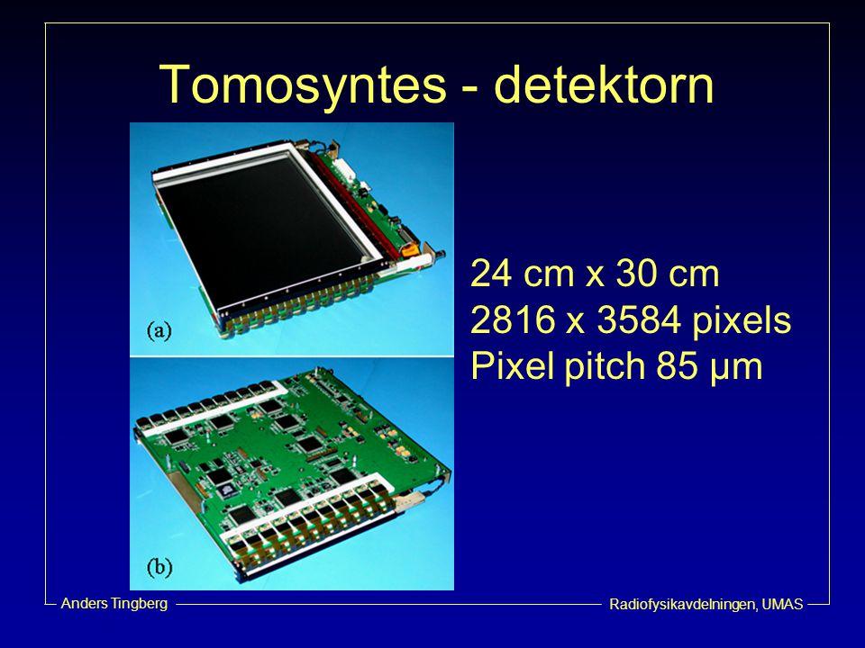 Radiofysikavdelningen, UMAS Anders Tingberg 24 cm x 30 cm 2816 x 3584 pixels Pixel pitch 85 µm Tomosyntes - detektorn