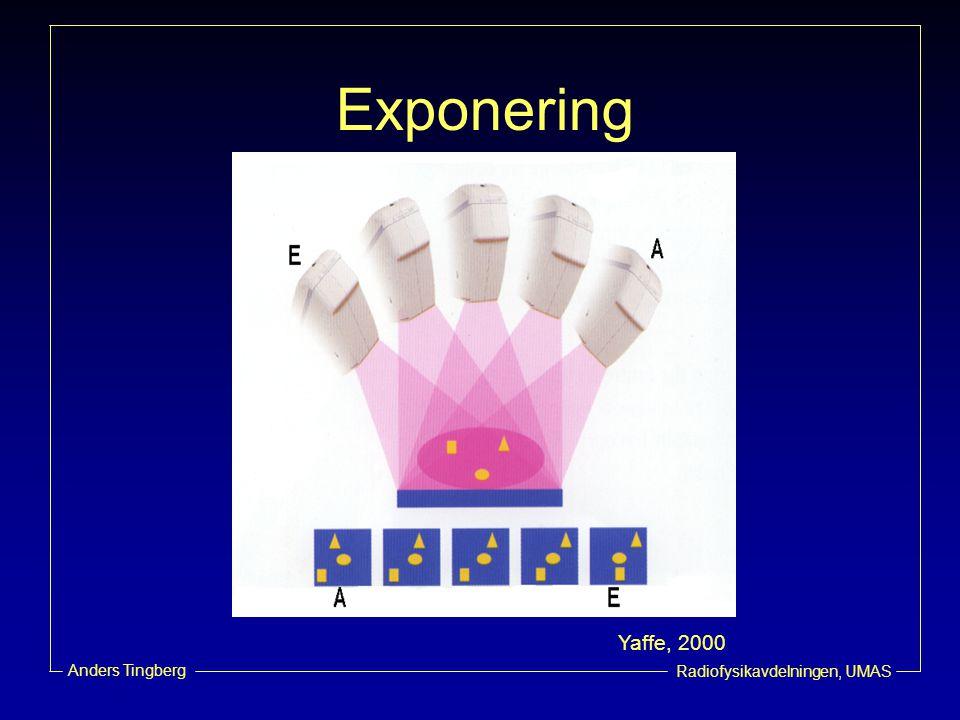 Radiofysikavdelningen, UMAS Anders Tingberg Exponering Yaffe, 2000