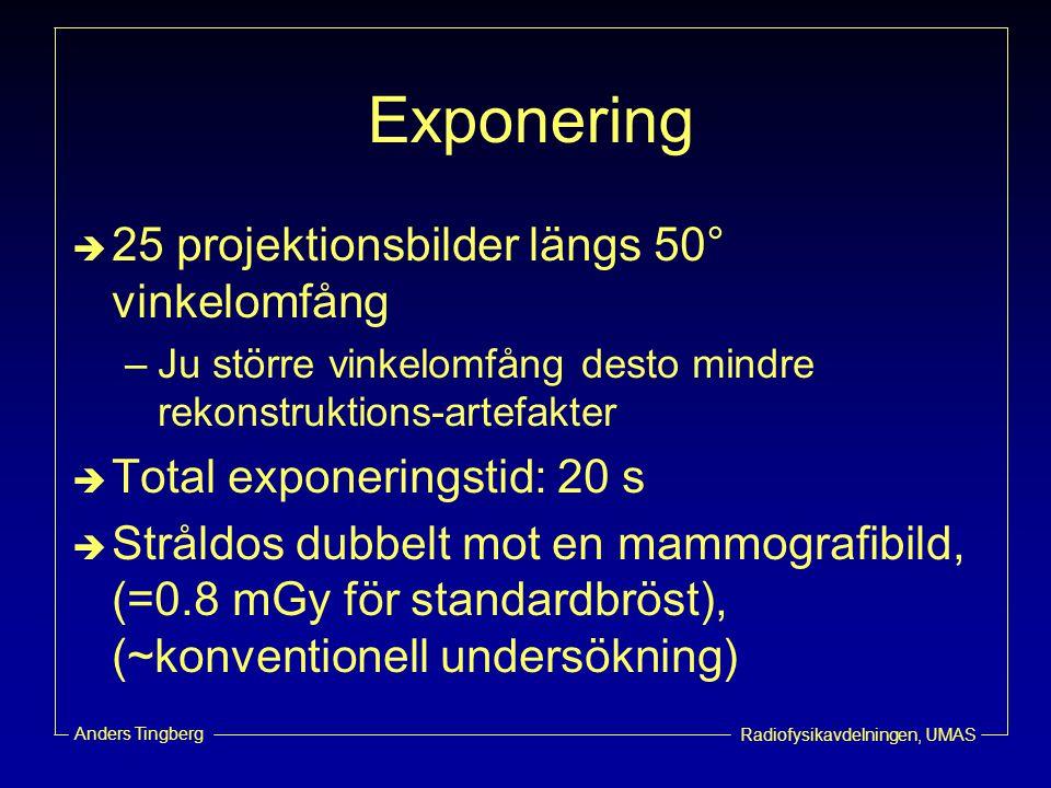 Radiofysikavdelningen, UMAS Anders Tingberg Exponering  25 projektionsbilder längs 50° vinkelomfång –Ju större vinkelomfång desto mindre rekonstrukti