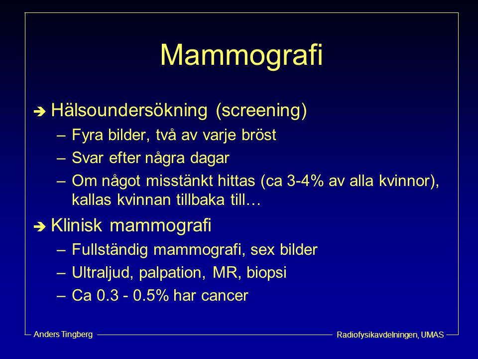 Radiofysikavdelningen, UMAS Anders Tingberg Mammografi  Hälsoundersökning (screening) –Fyra bilder, två av varje bröst –Svar efter några dagar –Om nå