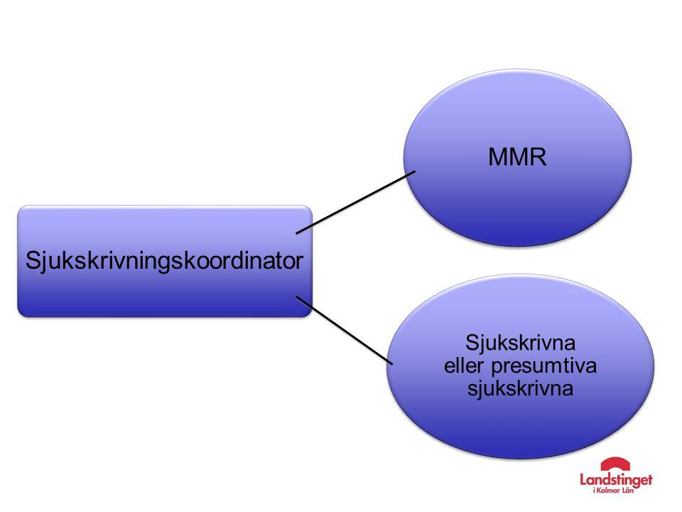Sjukskrivningskoordinator MMR Sjukskrivna eller presumtiva sjukskrivna
