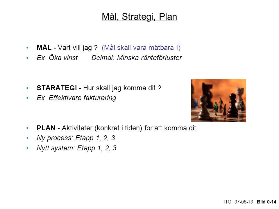 ITO 07-06-13 Bild 0-14 Mål, Strategi, Plan MÅL - Vart vill jag .