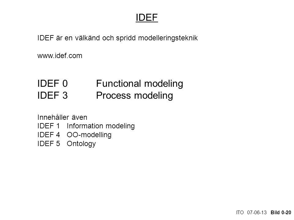 ITO 07-06-13 Bild 0-20 IDEF IDEF är en välkänd och spridd modelleringsteknik www.idef.com IDEF 0Functional modeling IDEF 3Process modeling Innehåller även IDEF 1Information modeling IDEF 4OO-modelling IDEF 5Ontology