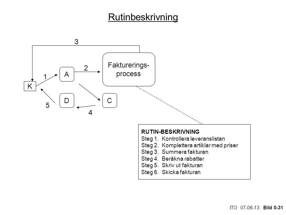 ITO 07-06-13 Bild 0-31 Rutinbeskrivning A DC Fakturerings- process K 1 2 3 4 5 RUTIN-BESKRIVNING Steg 1.