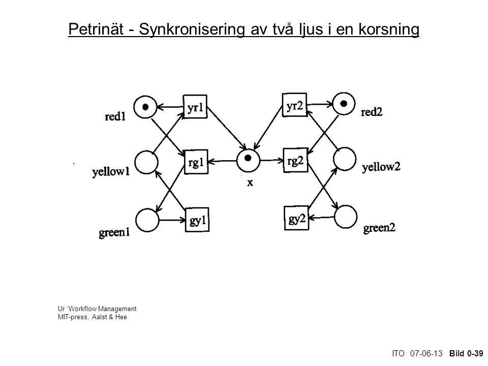 ITO 07-06-13 Bild 0-39 Petrinät - Synkronisering av två ljus i en korsning Ur 'Workflow Management MIT-press.