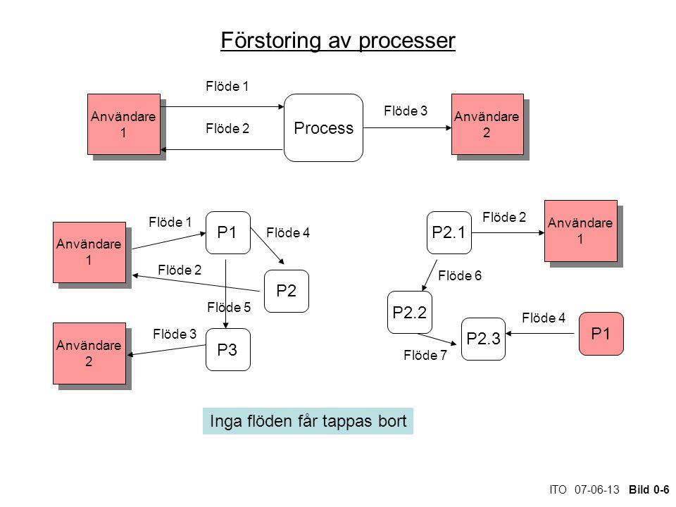 ITO 07-06-13 Bild 0-37 Petrinät - Fire Ur 'Workflow Management MIT-press. Aalst & Hee FöreEfter
