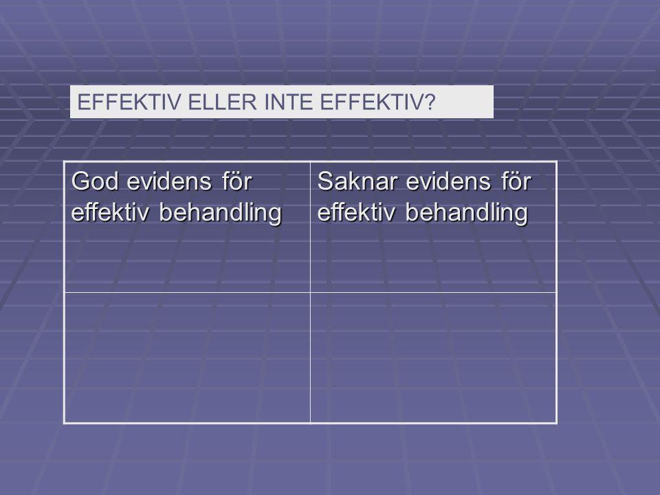 EFFEKTIV ELLER INTE EFFEKTIV? God evidens för effektiv behandling Saknar evidens för effektiv behandling