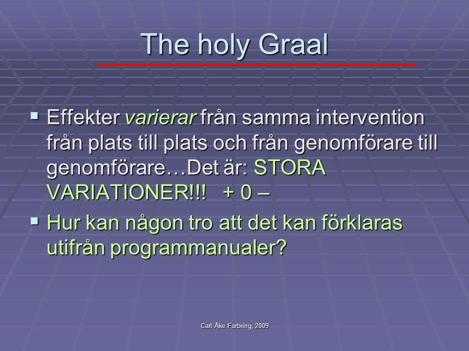Carl Åke Farbring, 2009 The holy Graal  Effekter varierar från samma intervention från plats till plats och från genomförare till genomförare…Det är: