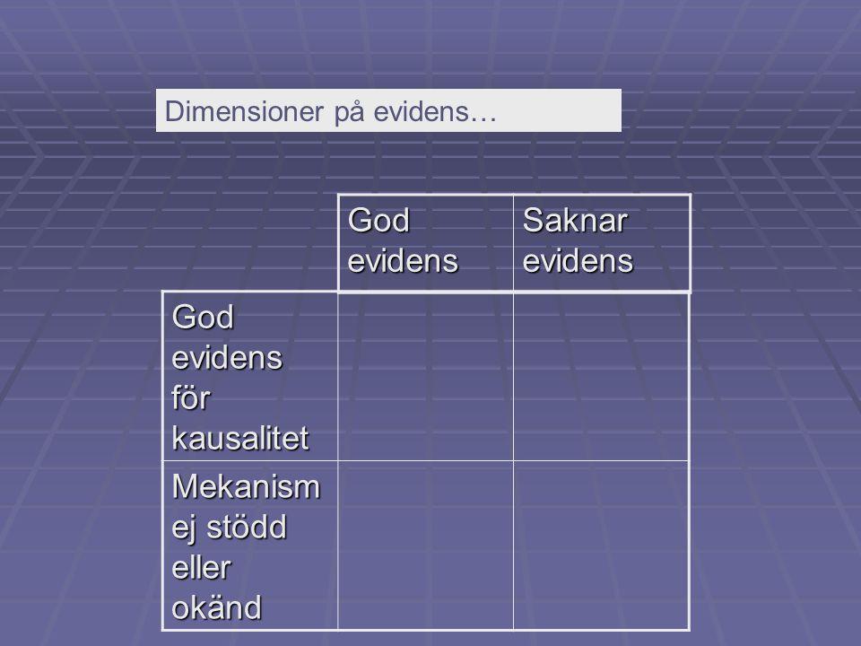 God evidens för kausalitet Mekanism ej stödd eller okänd Dimensioner på evidens… God evidens Saknar evidens
