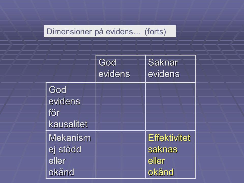 God evidens för kausalitet Mekanism ej stödd eller okänd Effektivitet saknas eller okänd Dimensioner på evidens… (forts) God evidens Saknar evidens