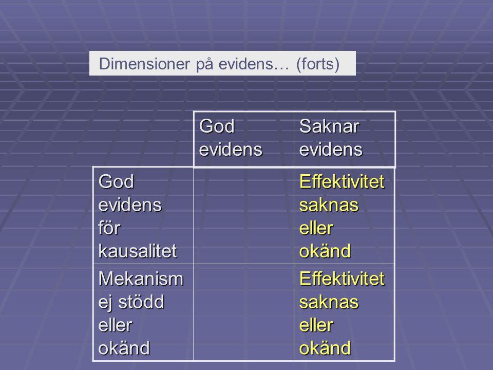 God evidens för kausalitet Effektivitet saknas eller okänd Mekanism ej stödd eller okänd Effektivitet saknas eller okänd Dimensioner på evidens… (fort