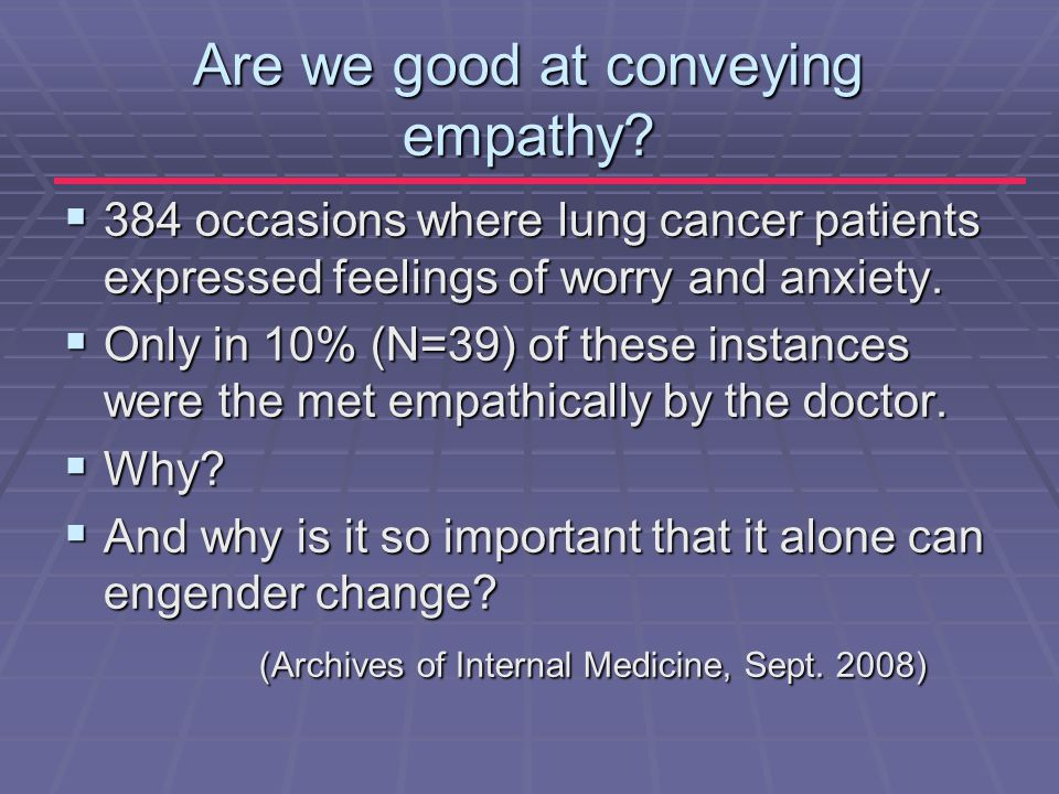 Are we good at conveying empathy?  384 occasions where lung cancer patients expressed feelings of worry and anxiety.  Only in 10% (N=39) of these in