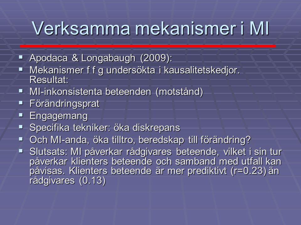 Verksamma mekanismer i MI  Apodaca & Longabaugh (2009):  Mekanismer f f g undersökta i kausalitetskedjor. Resultat:  MI-inkonsistenta beteenden (mo