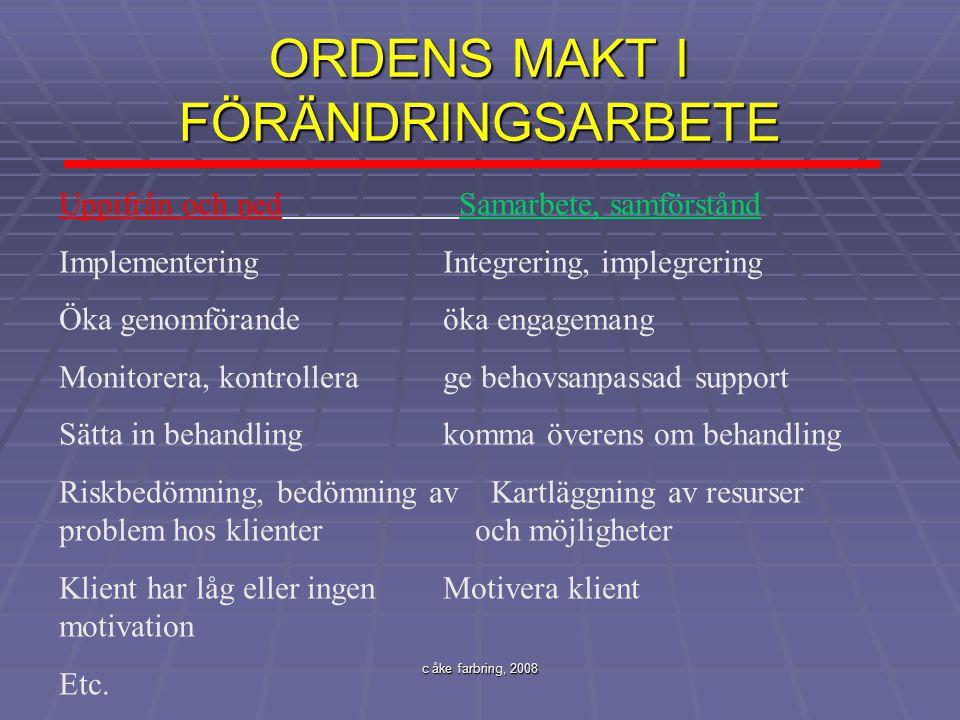 c åke farbring, 2008 ORDENS MAKT I FÖRÄNDRINGSARBETE Uppifrån och ned Samarbete, samförstånd ImplementeringIntegrering, implegrering Öka genomförandeö