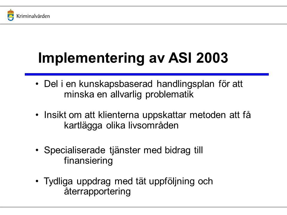 Implementering av ASI 2003 Del i en kunskapsbaserad handlingsplan för att minska en allvarlig problematik Insikt om att klienterna uppskattar metoden att få kartlägga olika livsområden Specialiserade tjänster med bidrag till finansiering Tydliga uppdrag med tät uppföljning och återrapportering