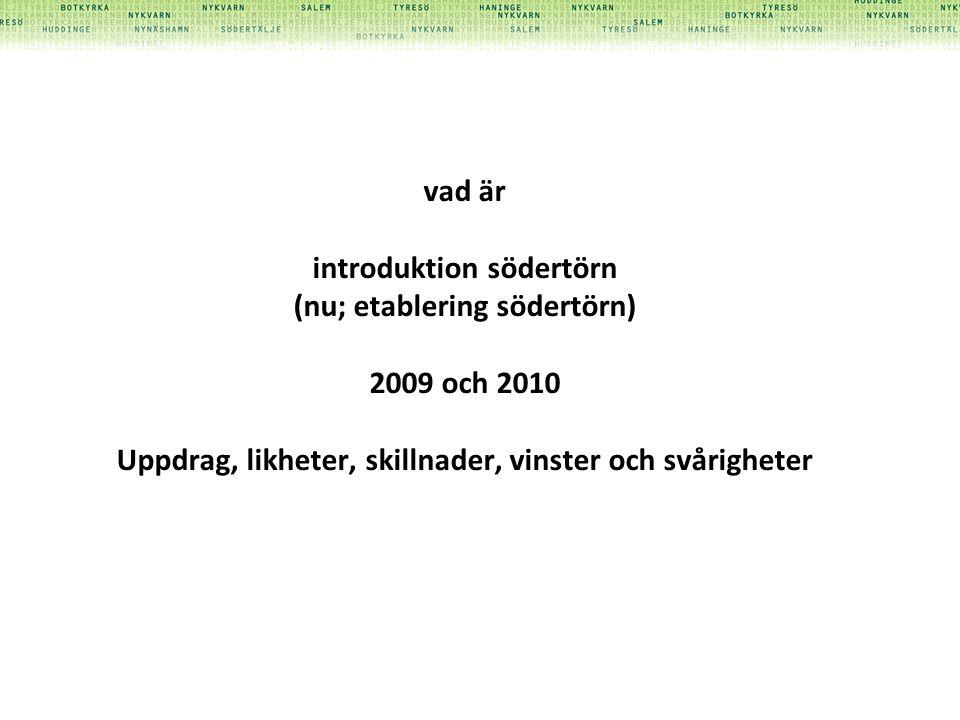 Uppifrån och utifrån: OECD:s rapport Territorial Reviews Stockholm Sweden 2006 Utveckling av Regional Utvecklingsplan för Stockholmsregionen, Södertörns utvecklingsprogram, RUP 2010 Samverkansöverenskommelse mellan kommuner i Stockholms län rörande introduktion av nyanlända KSL 2009-03-26 Nerifrån och inifrån: Behov att utveckla insatser tillsammans för mindre målgrupper Behov av gemensamt agerande och omvärldsbevakning Bakgrund