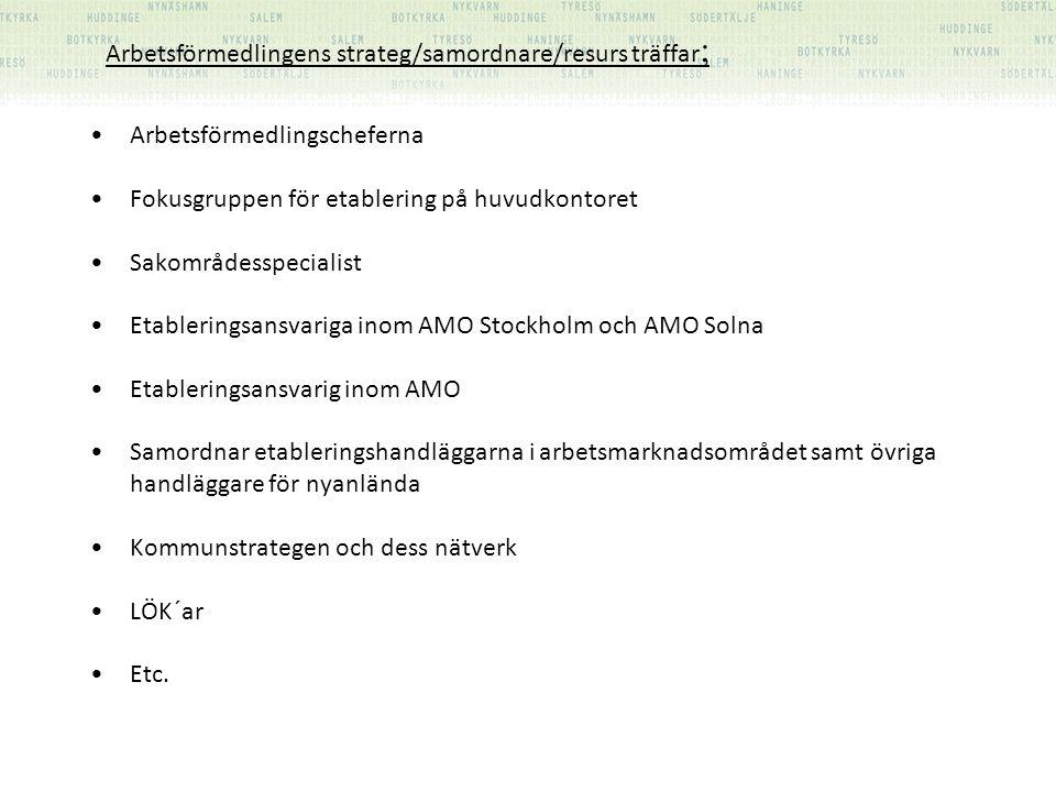 Arbetsförmedlingscheferna Fokusgruppen för etablering på huvudkontoret Sakområdesspecialist Etableringsansvariga inom AMO Stockholm och AMO Solna Etab