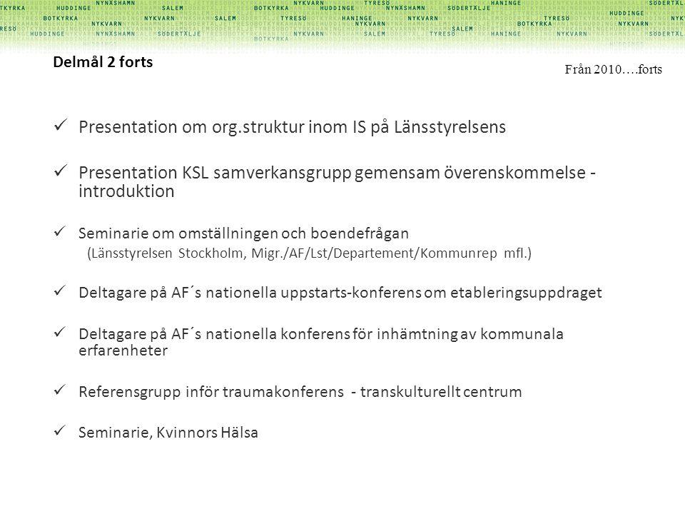 Delmål 2 forts Presentation om org.struktur inom IS på Länsstyrelsens Presentation KSL samverkansgrupp gemensam överenskommelse - introduktion Seminar