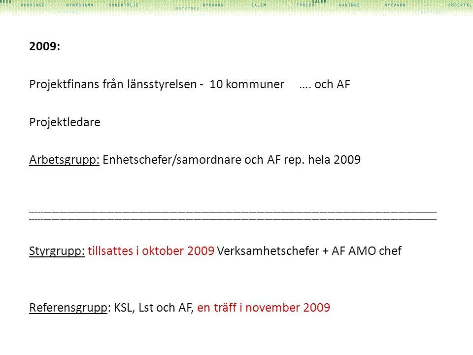 2009: Projektfinans från länsstyrelsen - 10 kommuner …. och AF Projektledare Arbetsgrupp: Enhetschefer/samordnare och AF rep. hela 2009 ______________