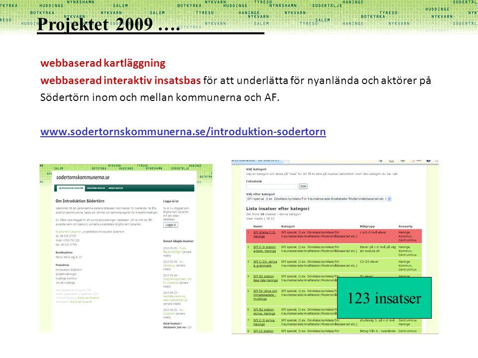 webbaserad kartläggning webbaserad interaktiv insatsbas för att underlätta för nyanlända och aktörer på Södertörn inom och mellan kommunerna och AF. w