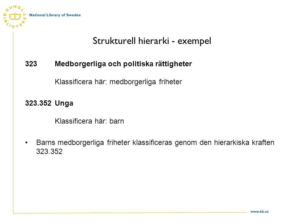 www.kb.se Strukturell hierarki - exempel 323Medborgerliga och politiska rättigheter Klassificera här: medborgerliga friheter 323.352Unga Klassificera