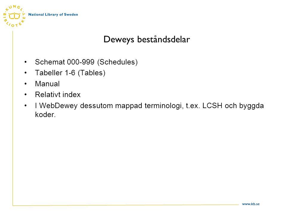 www.kb.se Deweys beståndsdelar Schemat 000-999 (Schedules) Tabeller 1-6 (Tables) Manual Relativt index I WebDewey dessutom mappad terminologi, t.ex. L