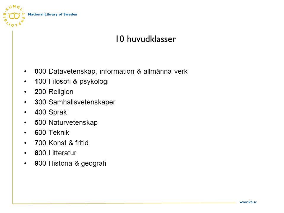 www.kb.se 10 huvudklasser 000 Datavetenskap, information & allmänna verk 100 Filosofi & psykologi 200 Religion 300 Samhällsvetenskaper 400 Språk 500 N