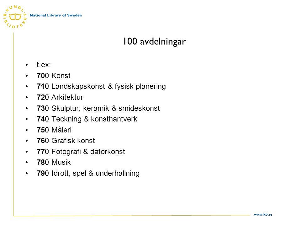 www.kb.se 100 avdelningar t.ex: 700 Konst 710 Landskapskonst & fysisk planering 720 Arkitektur 730 Skulptur, keramik & smideskonst 740 Teckning & kons