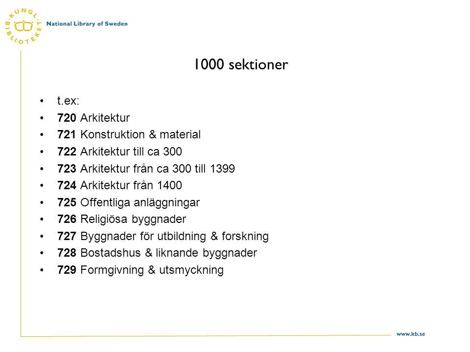 www.kb.se 1000 sektioner t.ex: 720 Arkitektur 721 Konstruktion & material 722 Arkitektur till ca 300 723 Arkitektur från ca 300 till 1399 724 Arkitekt