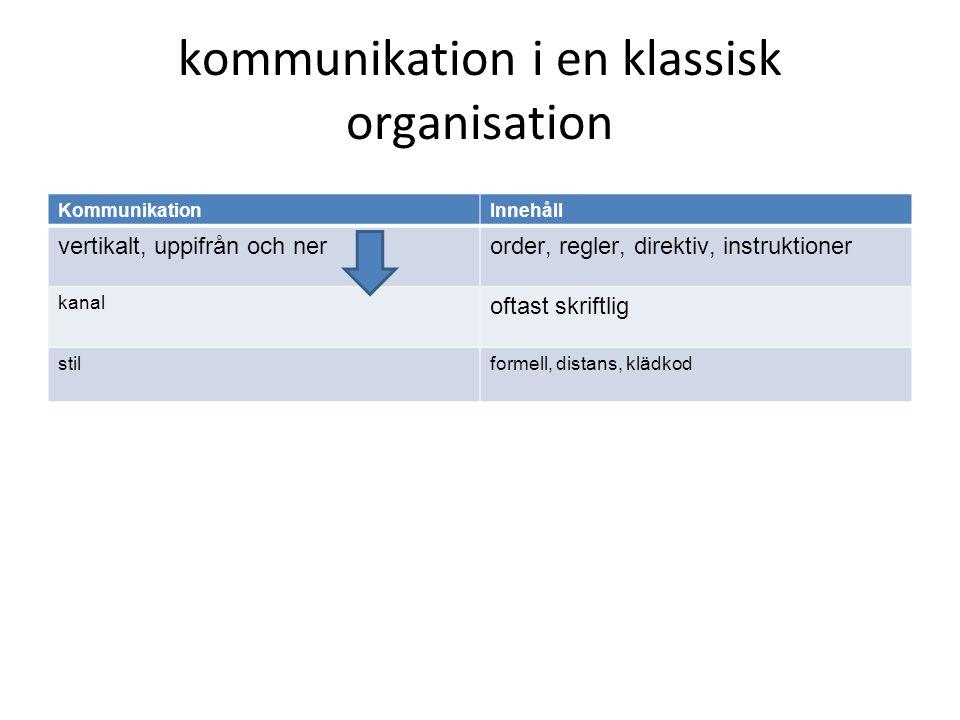 kommunikation i en klassisk organisation KommunikationInnehåll vertikalt, uppifrån och nerorder, regler, direktiv, instruktioner kanal oftast skriftli