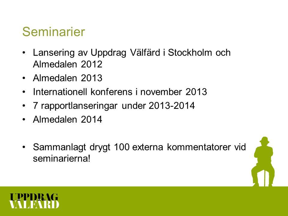 Seminarier Lansering av Uppdrag Välfärd i Stockholm och Almedalen 2012 Almedalen 2013 Internationell konferens i november 2013 7 rapportlanseringar un