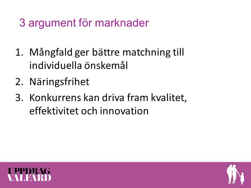 3 argument för marknader 1.Mångfald ger bättre matchning till individuella önskemål 2.Näringsfrihet 3.Konkurrens kan driva fram kvalitet, effektivitet