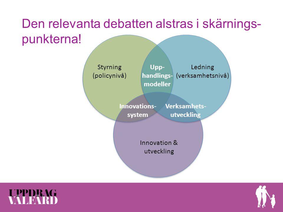 Den relevanta debatten alstras i skärnings- punkterna! Styrning (policynivå) Ledning (verksamhetsnivå) Innovation & utveckling Verksamhets- utveckling