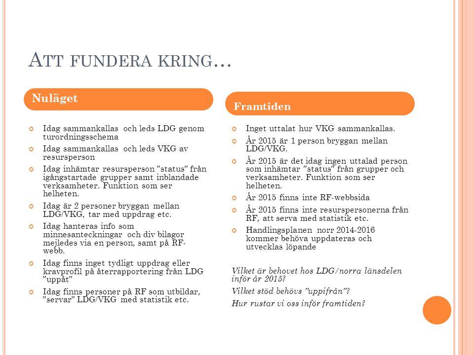A TT FUNDERA KRING … Idag sammankallas och leds LDG genom turordningsschema Idag sammankallas och leds VKG av resursperson Idag inhämtar resursperson status från igångstartade grupper samt inblandade verksamheter.