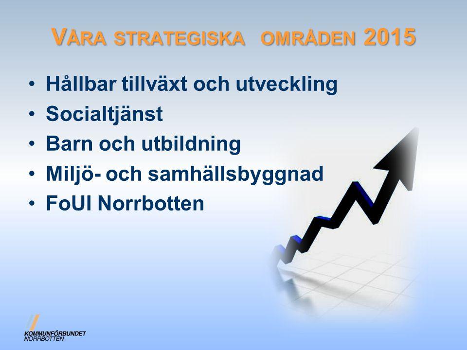 V ÅRA STRATEGISKA OMRÅDEN 2015 Hållbar tillväxt och utveckling Socialtjänst Barn och utbildning Miljö- och samhällsbyggnad FoUI Norrbotten