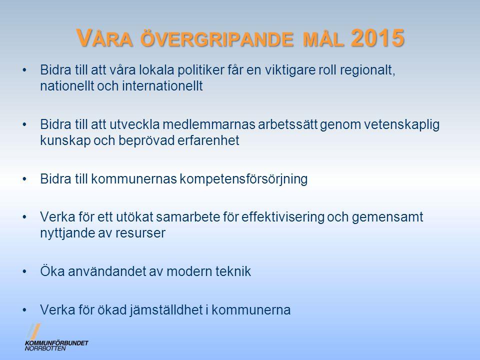 V ÅRA ÖVERGRIPANDE MÅL 2015 Bidra till att våra lokala politiker får en viktigare roll regionalt, nationellt och internationellt Bidra till att utveckla medlemmarnas arbetssätt genom vetenskaplig kunskap och beprövad erfarenhet Bidra till kommunernas kompetensförsörjning Verka för ett utökat samarbete för effektivisering och gemensamt nyttjande av resurser Öka användandet av modern teknik Verka för ökad jämställdhet i kommunerna