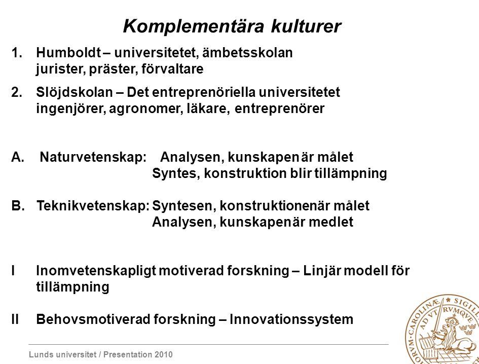 Lunds universitet / Presentation 2010 Komplementära kulturer 1.Humboldt – universitetet, ämbetsskolan jurister, präster, förvaltare 2.Slöjdskolan – De