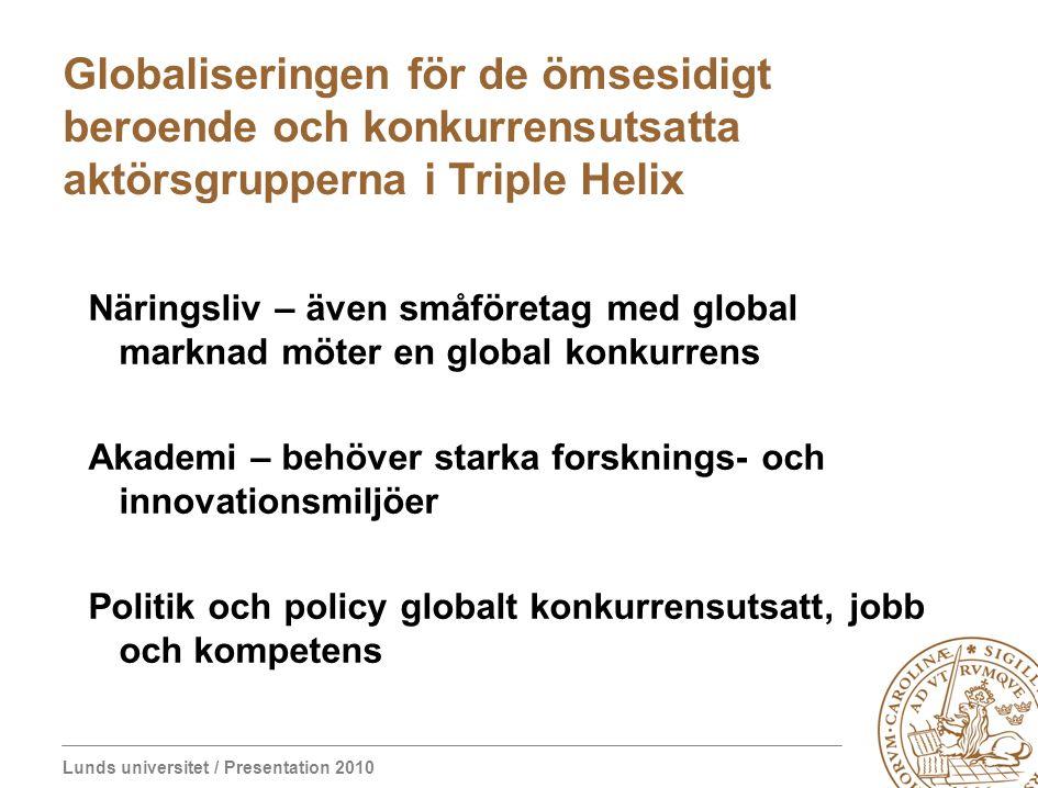 Lunds universitet / Presentation 2010 Globaliseringen för de ömsesidigt beroende och konkurrensutsatta aktörsgrupperna i Triple Helix Näringsliv – äve
