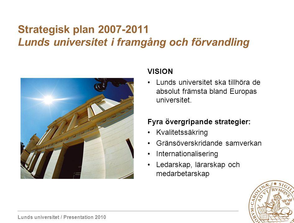 Lunds universitet / Presentation 2010 LERU – League of European Research Universities Nätverk med syfte att lyfta fram europeisk forskning.
