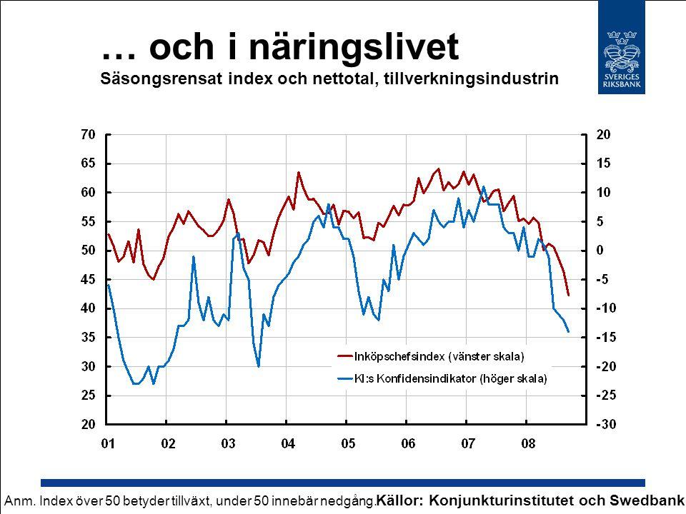 … och i näringslivet Säsongsrensat index och nettotal, tillverkningsindustrin Källor: Konjunkturinstitutet och Swedbank Anm. Index över 50 betyder til
