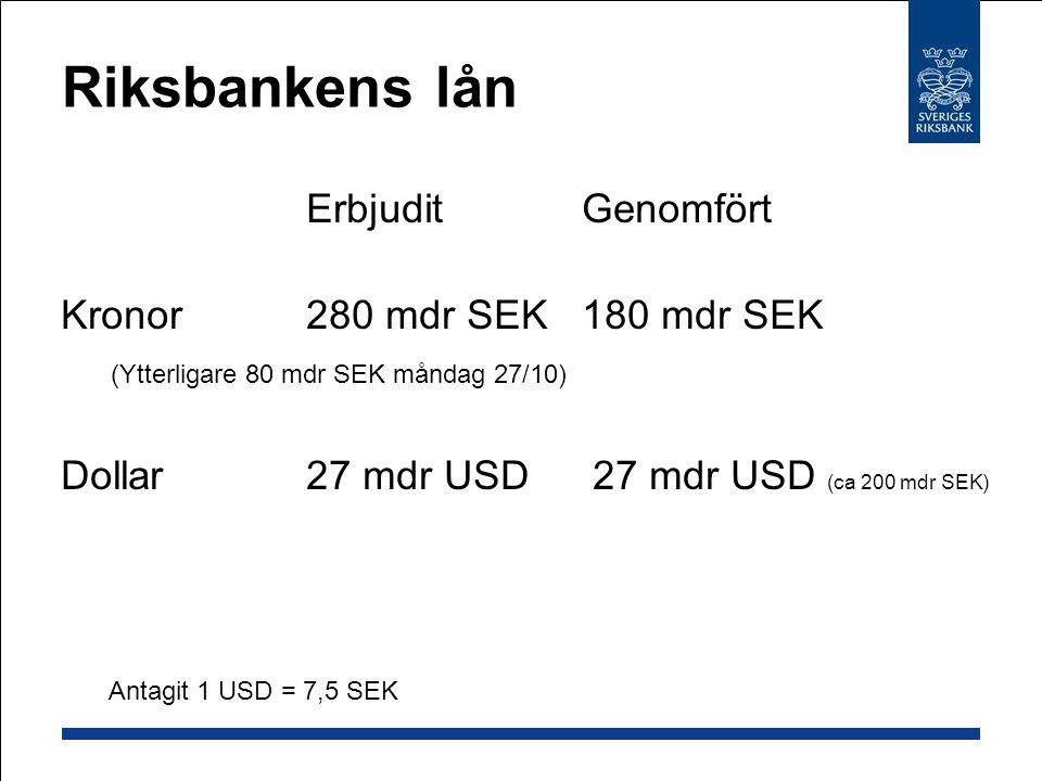 Riksbankens lån ErbjuditGenomfört Kronor280 mdr SEK180 mdr SEK (Ytterligare 80 mdr SEK måndag 27/10) Dollar27 mdr USD 27 mdr USD (ca 200 mdr SEK) Antagit 1 USD = 7,5 SEK