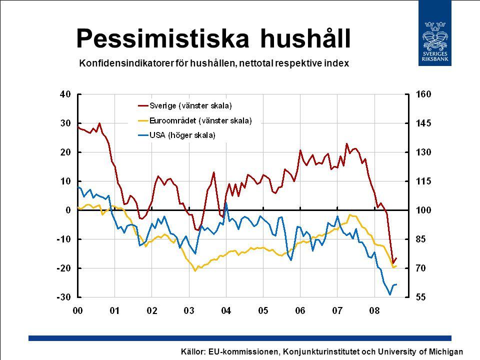 Pessimistiska hushåll Konfidensindikatorer för hushållen, nettotal respektive index Källor: EU-kommissionen, Konjunkturinstitutet och University of Michigan