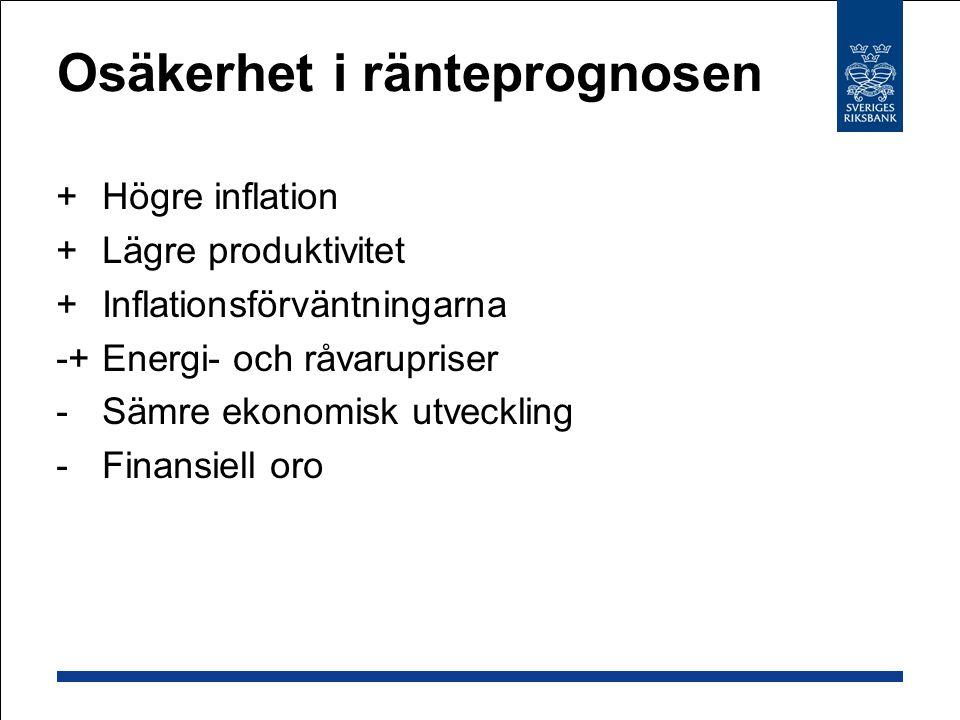 Osäkerhet i ränteprognosen +Högre inflation +Lägre produktivitet +Inflationsförväntningarna -+Energi- och råvarupriser -Sämre ekonomisk utveckling -Finansiell oro